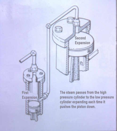 Chisholm Engine Interpretation